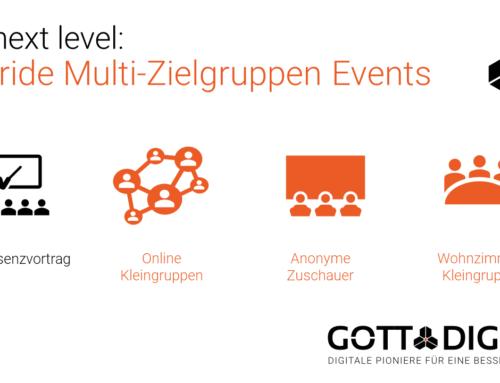 The next level: Mit hybriden Multi-Zielgruppen-Events den Bedürfnissen unterschiedlicher Personengruppen gerecht werden